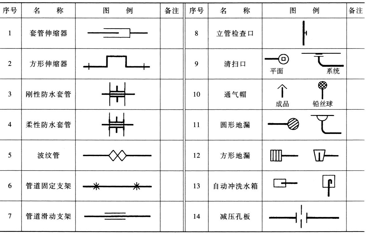 表2-4    管件及管道连接的图例