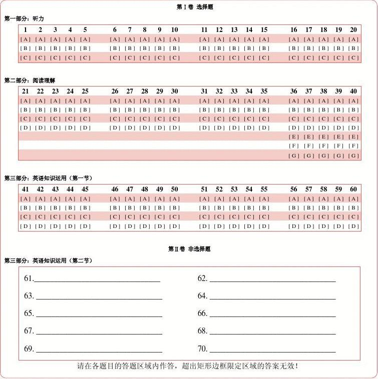 【A4精排打印版】新课标高考英语答题卡模板