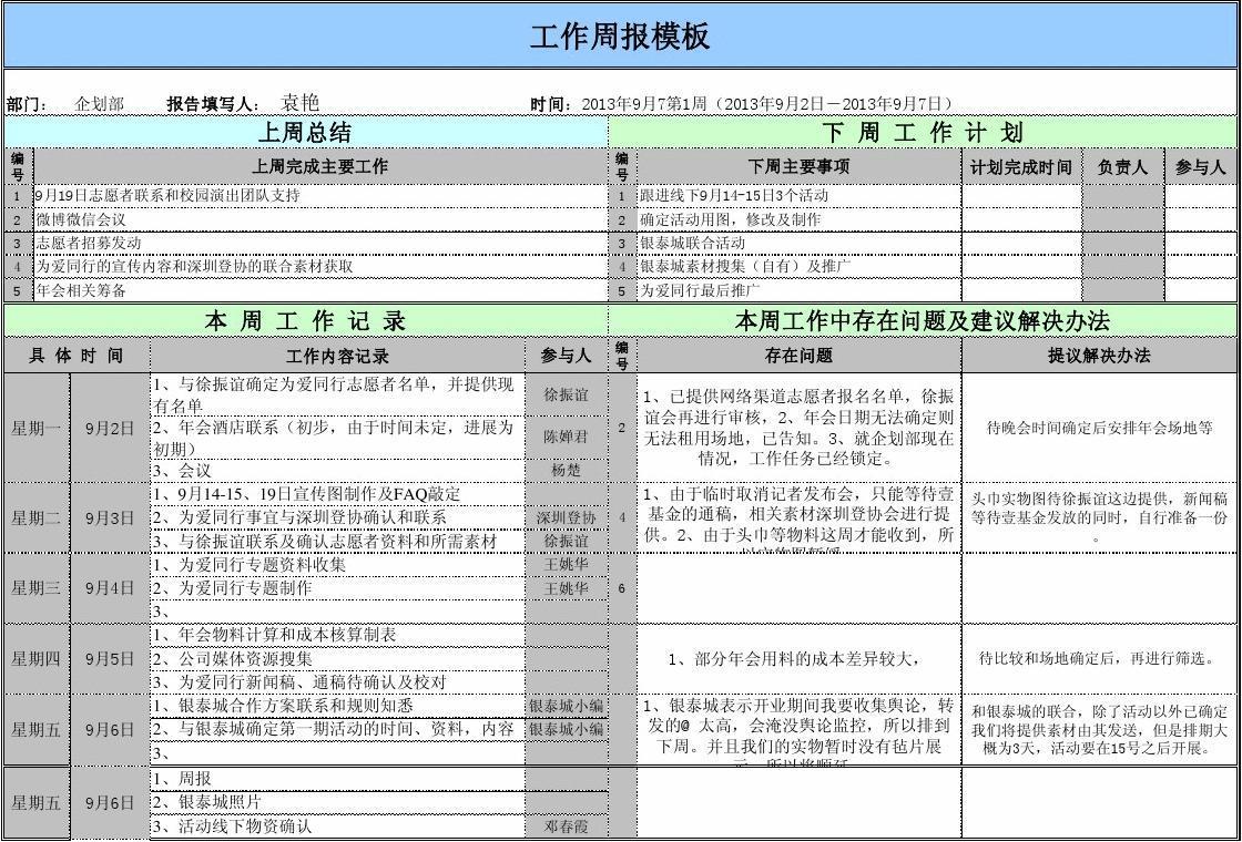 施工项目成本管理_工作周报模板_word文档在线阅读与下载_免费文档