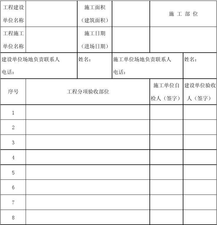 保洁质量验收单