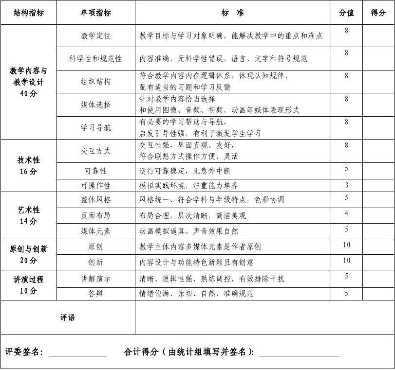 多媒体课件制作大赛评分表图片
