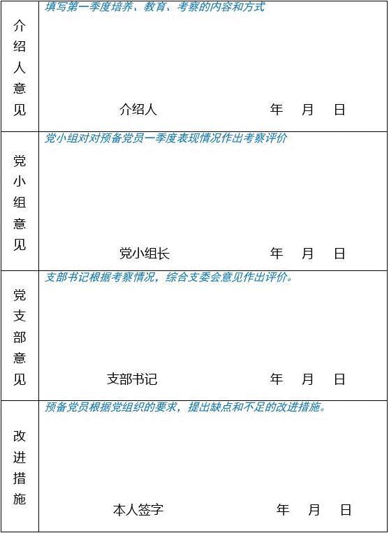 预备党员登记表范文_中共预备党员考察教育情况登记表(模板)_文档下载