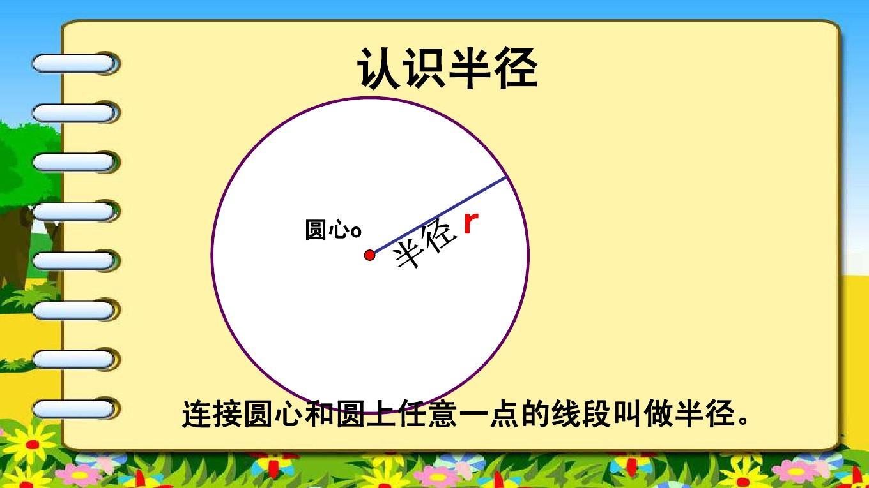 圆的认识教案_圆的认识说课课件 圆柱的认识ppt课件 认识图形(二)课件 圆的认识教学