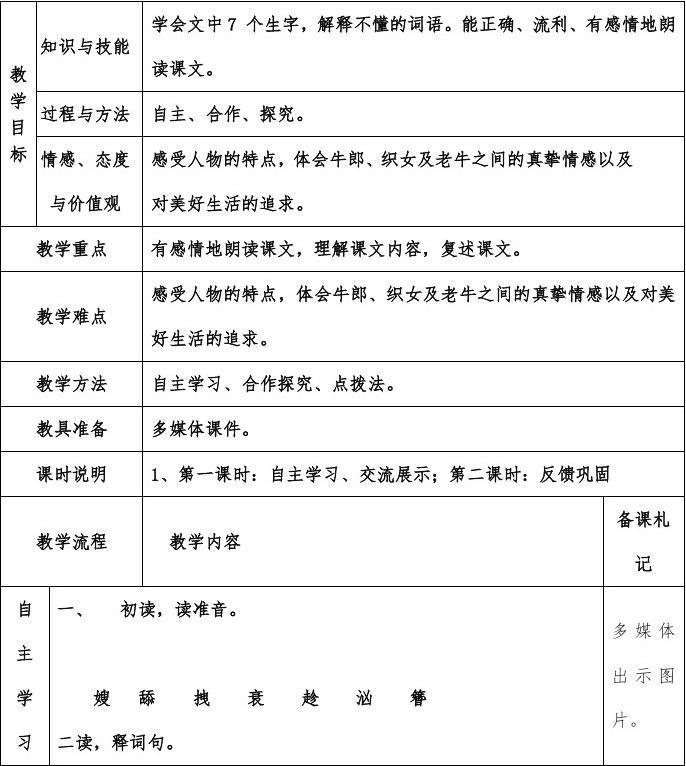 2017秋苏教版年级小学六小学上册13牛郎织女语文美术建筑图片