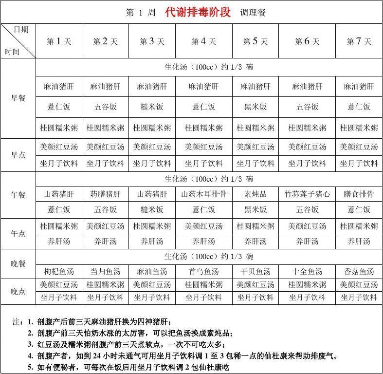 台湾广和月子餐食谱_小S月子餐餐单及详细做法