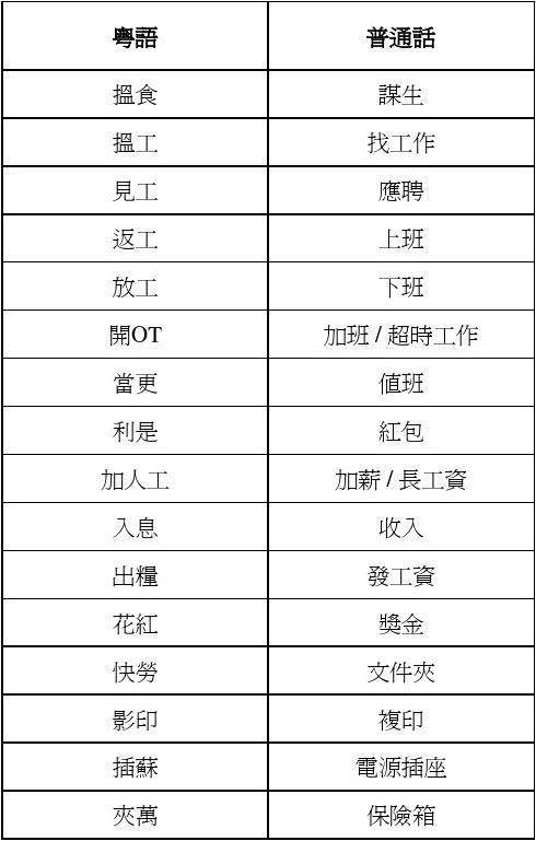 陈奕迅粤语歌
