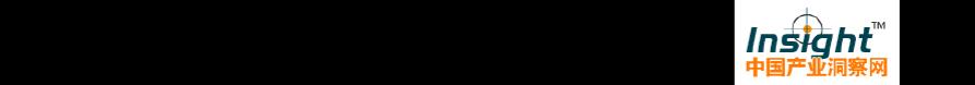 2011年1月-2014年3月中国(HS15111000)初榨的棕榈油进口量及进口额月度数据统计报告