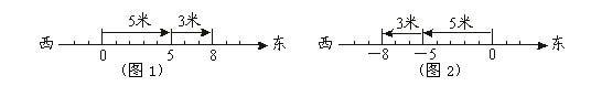 2.4有理数的加法(1)导学案