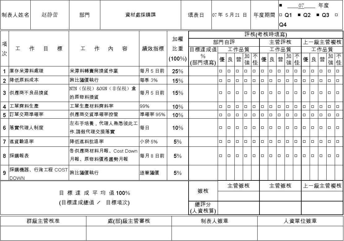 个人目标制定表