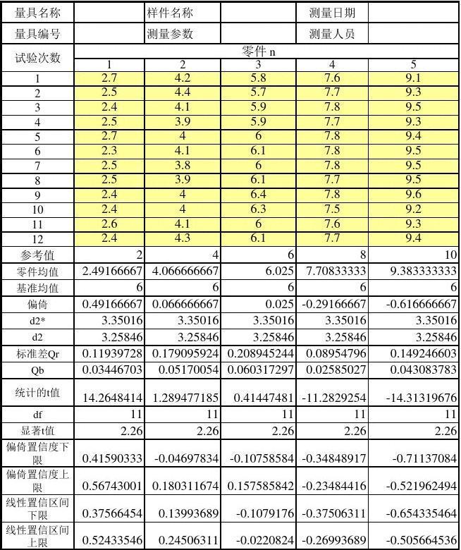 MSA偏倚和线性分析报告表