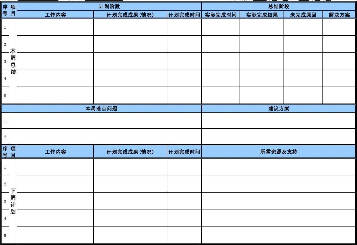 部门月工作总结_二零一三年七月第 部门: 序 项 号 目 1 周工作总结与计划 工作周期