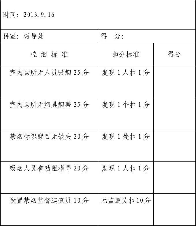 控烟考评奖惩记录表_学校控烟检查记录 (1)_文档下载