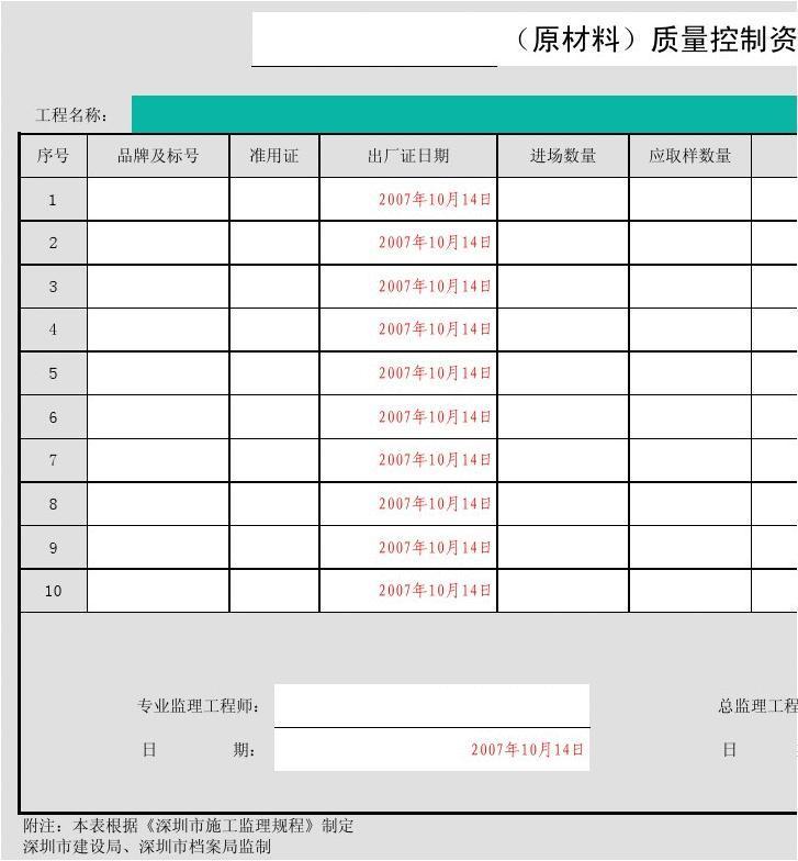 8(原材料)质量控制资料核查汇总表