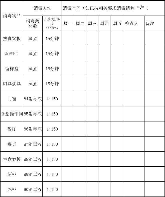 食堂消毒记录表