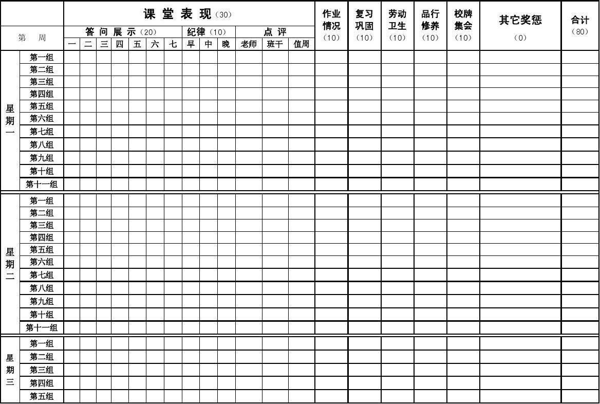 学习小组 [综合表现] 周评表1311
