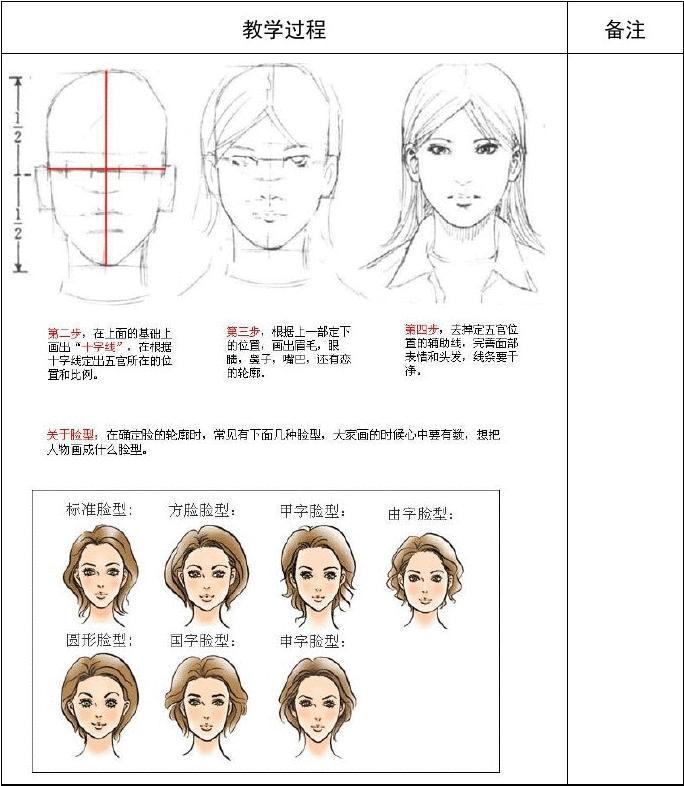 漫画人物不同的脸型和表情画法图片