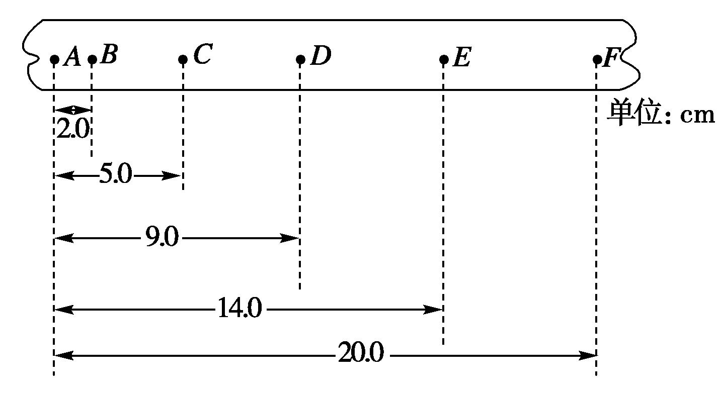 第二章 匀变速直线运动(实验、速度-时间、位移-时间、速度-位移)