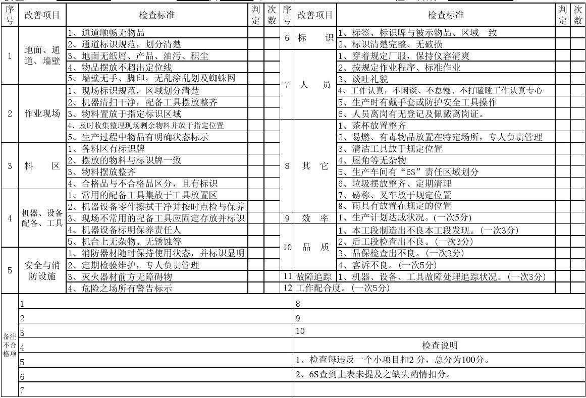 生产现场6S检查表