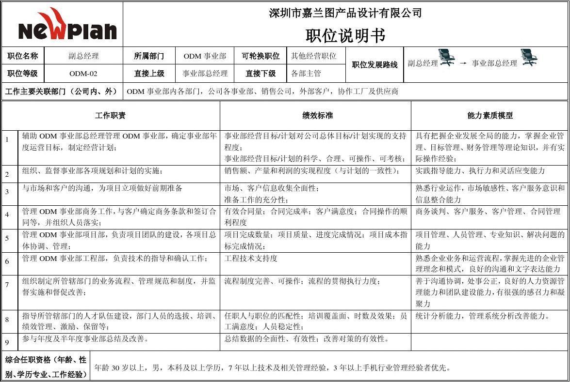 ODM副总-职位说明书(设计公司)