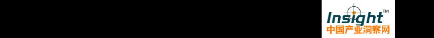 2010-2014年中国(HS3004101900)其他含有青霉素及其衍生物的药品进口量