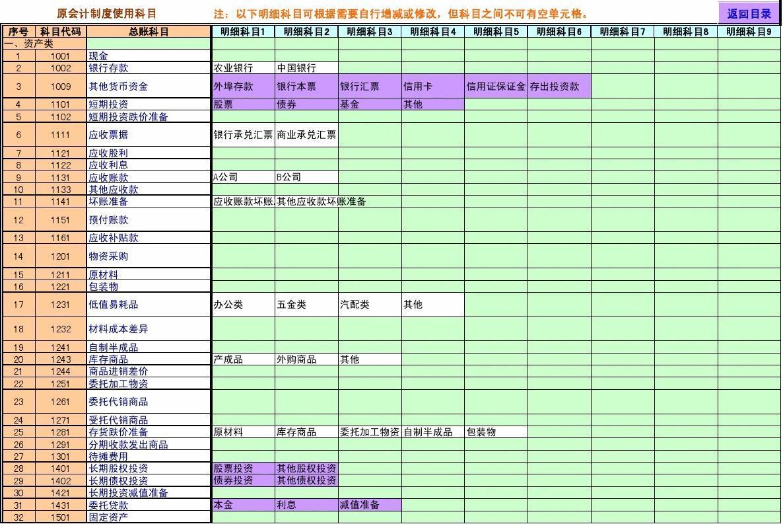 Excel财务账模板