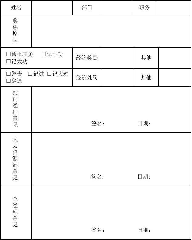 控烟考评奖惩记录表_奖惩表及奖惩通知单_文档下载