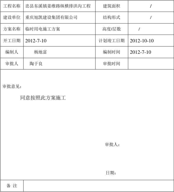 施工组织设计内审表