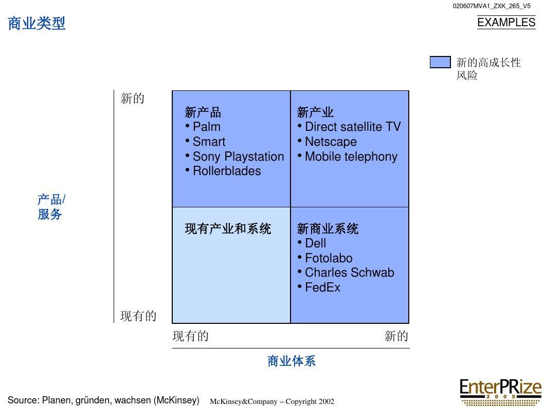 上节目猜�z`yi#�jyi-��':e&y�.z�_商业计划-企业家培训-m麦肯锡ppt