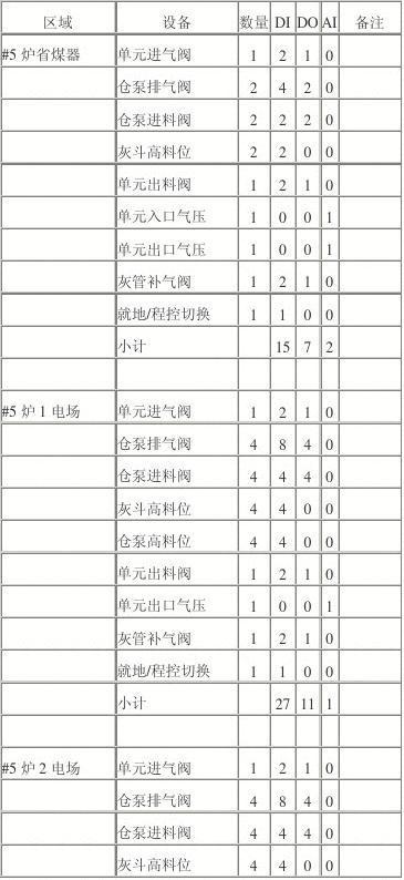 湖南顺天输送设备有限公司最大65th多套粉煤灰高压气力输送系统技术