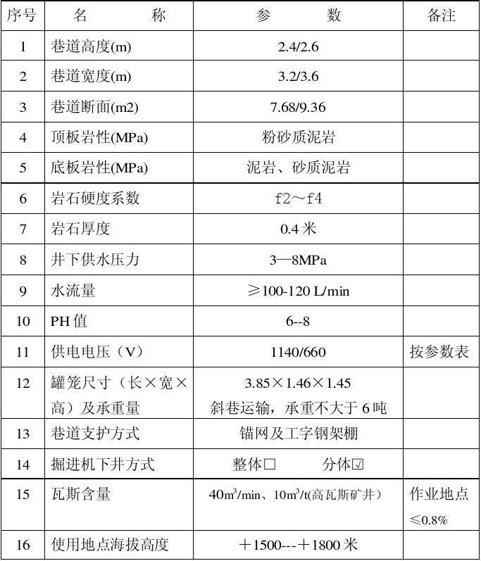 132型综掘机技术规格书