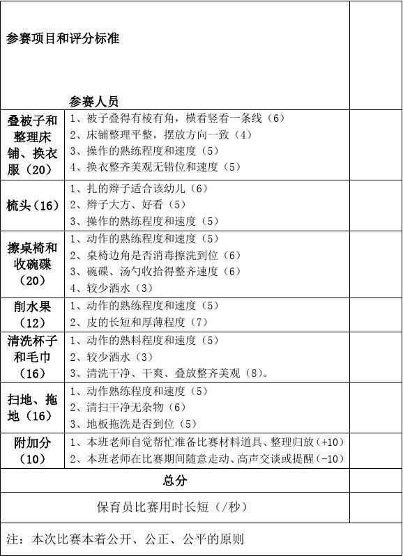 保育员技能比赛评分表图片