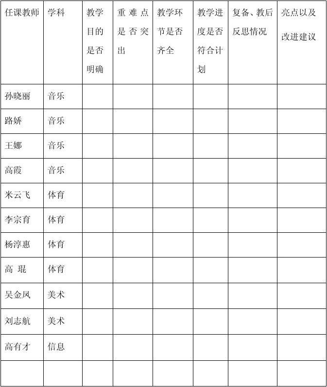 榆林市第七文档综合组小学检查表_word教案在小学生宣传禁毒知识图片