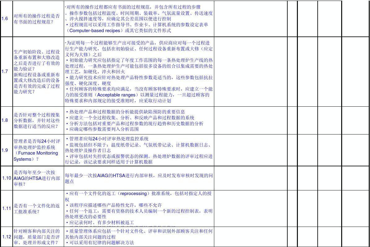 cqi-9热处理过程评审表图片