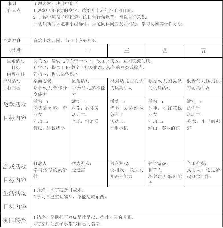 幼儿园周工作计划表[1]图片