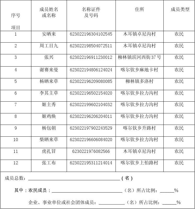 农民专业合作社成员名册