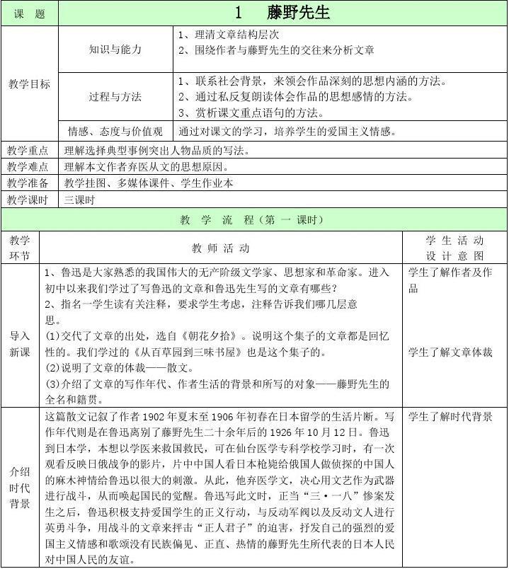 苏教版语文九下藤野先生教案表格滑翔机教学ppt图片