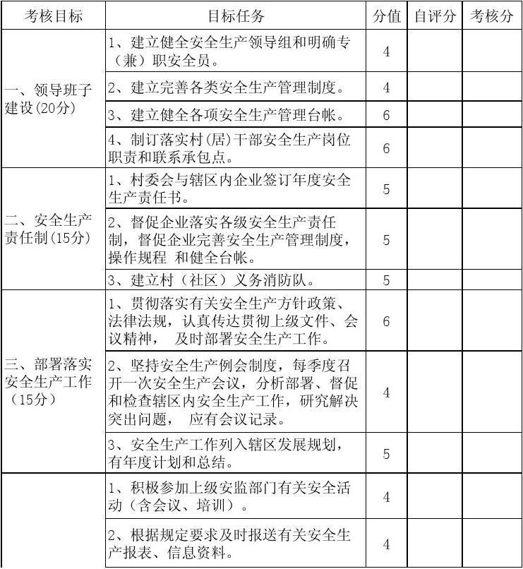 乡镇2014年部门安全生产年度目标考核细则