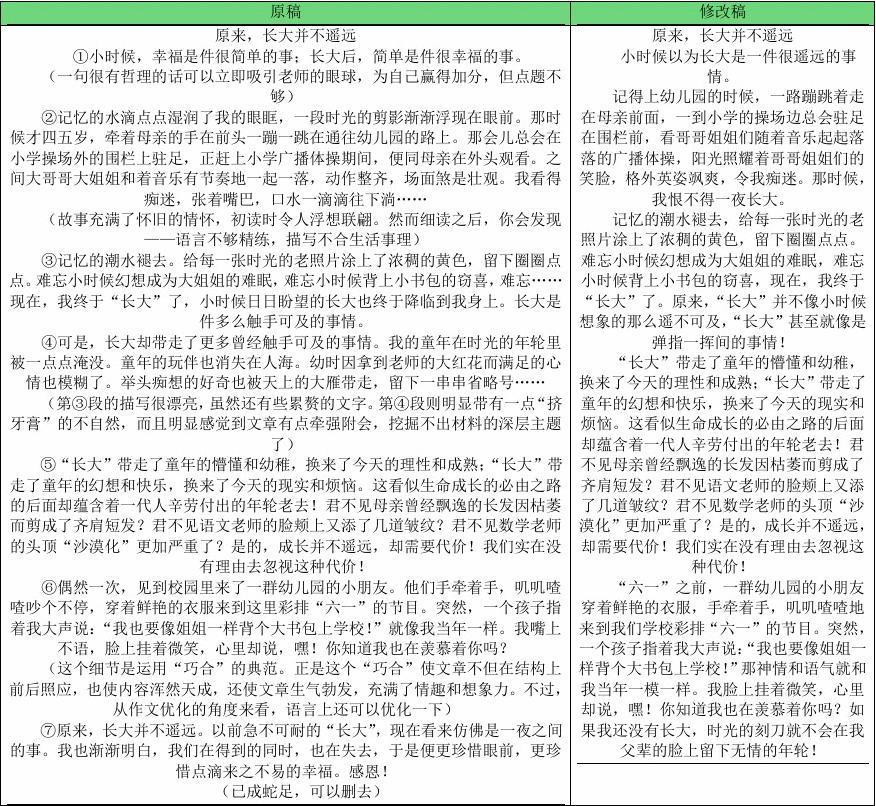 【最新】精选广东中考语文总复习中考解读写作提升原来长大并不遥远素材答案