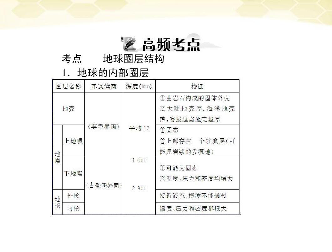 《高考风向标》2012年高考地理一轮复习 第一部分 第二章 第三节 地球的圈层结构课件答案PPT