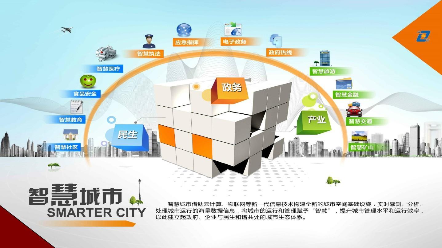 2017年互联网 城市 智慧城市的理解 智慧城市顶层设计图片