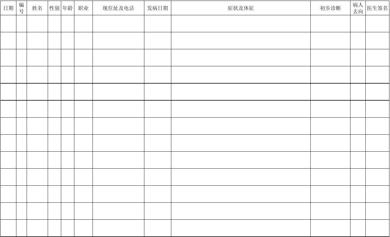 发热门诊登记表(1)