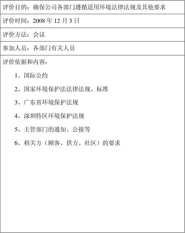 适用环境法律法规及其他合规性评价记录表格