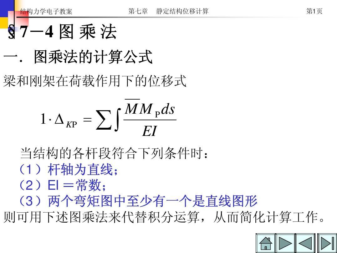 图乘法专题