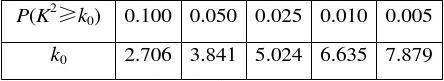 【与名师对话】2015新课标A版数学文一轮复习课时作业:9-3]