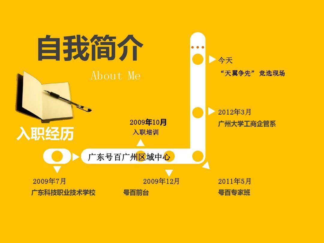 """竞聘报告模板ppt  自我简介 about me … 今天 """"天翼争先"""" 竞选现场图片"""