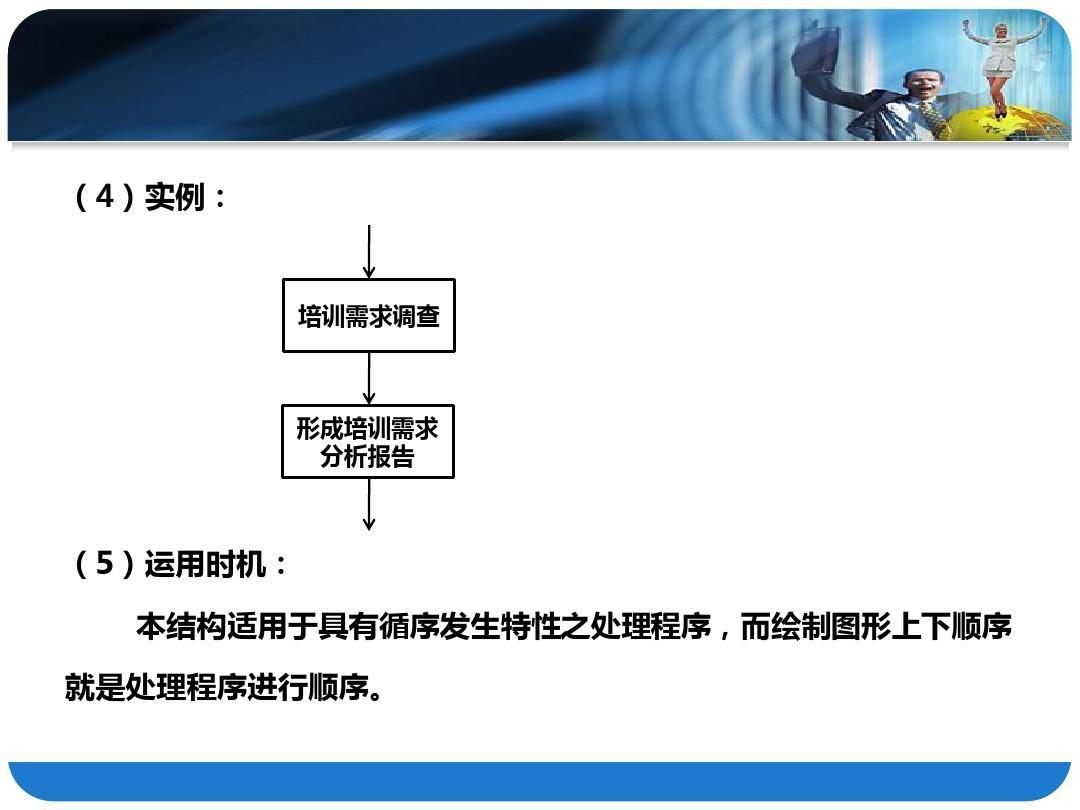 标准流程图制作规范ppt图片