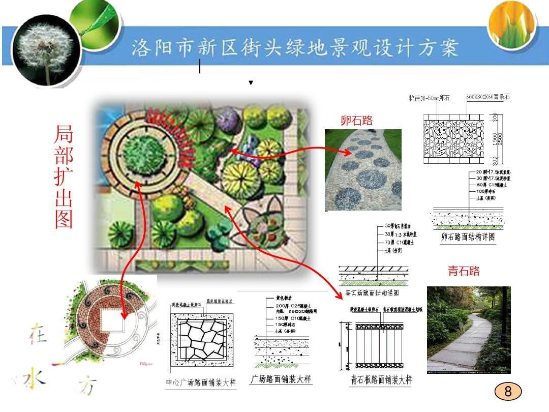 街头绿地景观设计方案ppt图片