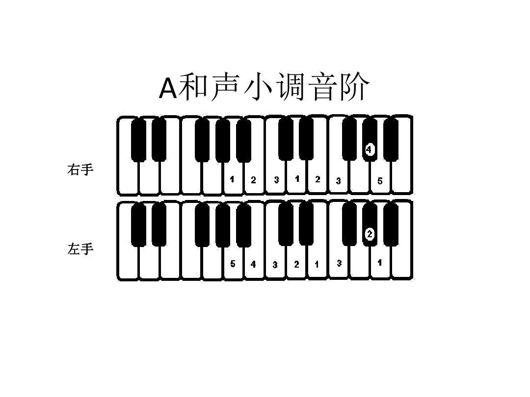 钢琴一升一降音阶 升号对钢琴音阶的影响图片