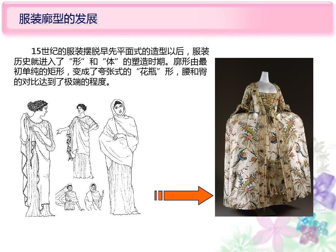 无忧文档 所有分类 人文社科 设计/艺术 服装廓形与形式美法则ppt图片