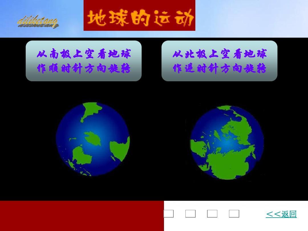 地球的自转与公转ppt演示文稿